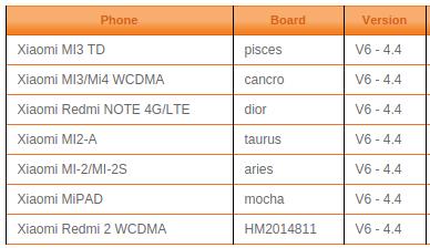 tabla-modelos
